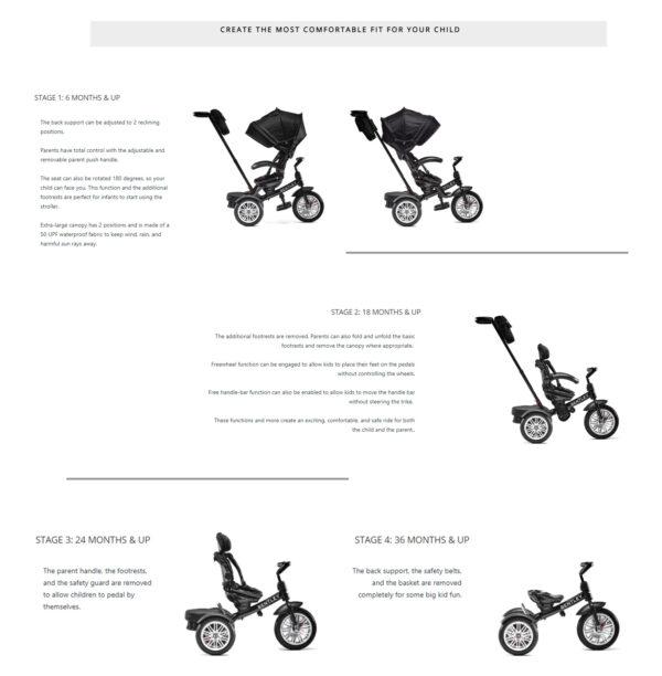 Bentley 6-in-1 Baby Stroller / Kids Trike (BN1F) - Sequin Blue-30793